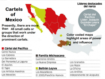 Map: Cartels and Subgroups operating in Mexico